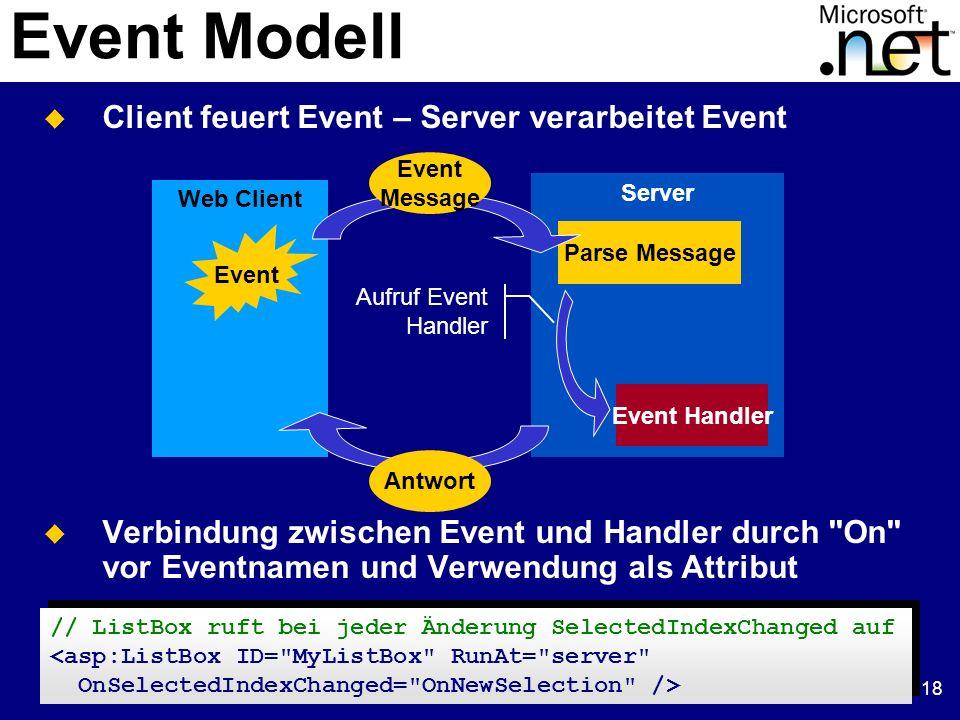 18 Event Modell Client feuert Event – Server verarbeitet Event Verbindung zwischen Event und Handler durch On vor Eventnamen und Verwendung als Attribut Server Web Client Parse Message Event Event Handler Event Message Antwort Aufruf Event Handler // ListBox ruft bei jeder Änderung SelectedIndexChanged auf <asp:ListBox ID= MyListBox RunAt= server OnSelectedIndexChanged= OnNewSelection /> // ListBox ruft bei jeder Änderung SelectedIndexChanged auf <asp:ListBox ID= MyListBox RunAt= server OnSelectedIndexChanged= OnNewSelection />