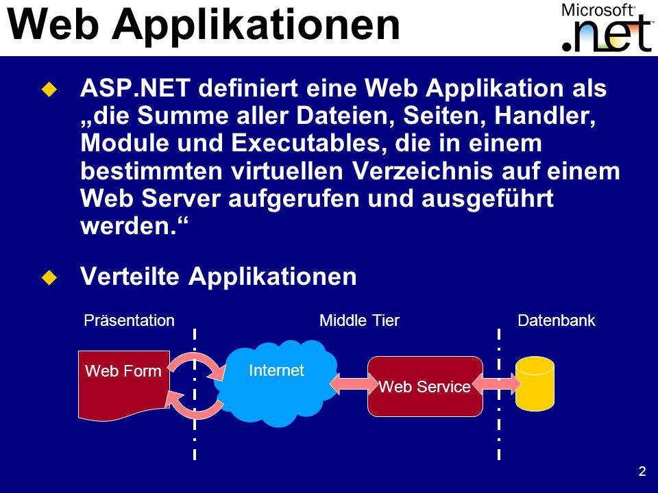 2 Web Applikationen ASP.NET definiert eine Web Applikation als die Summe aller Dateien, Seiten, Handler, Module und Executables, die in einem bestimmten virtuellen Verzeichnis auf einem Web Server aufgerufen und ausgeführt werden.