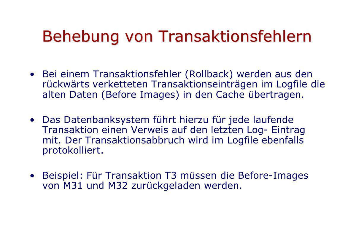 Behebung von Transaktionsfehlern Bei einem Transaktionsfehler (Rollback) werden aus den rückwärts verketteten Transaktionseinträgen im Logfile die alt