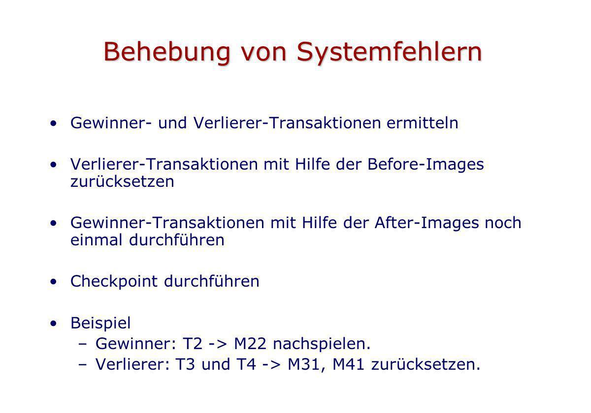 Behebung von Systemfehlern Gewinner- und Verlierer-Transaktionen ermitteln Verlierer-Transaktionen mit Hilfe der Before-Images zurücksetzen Gewinner-T