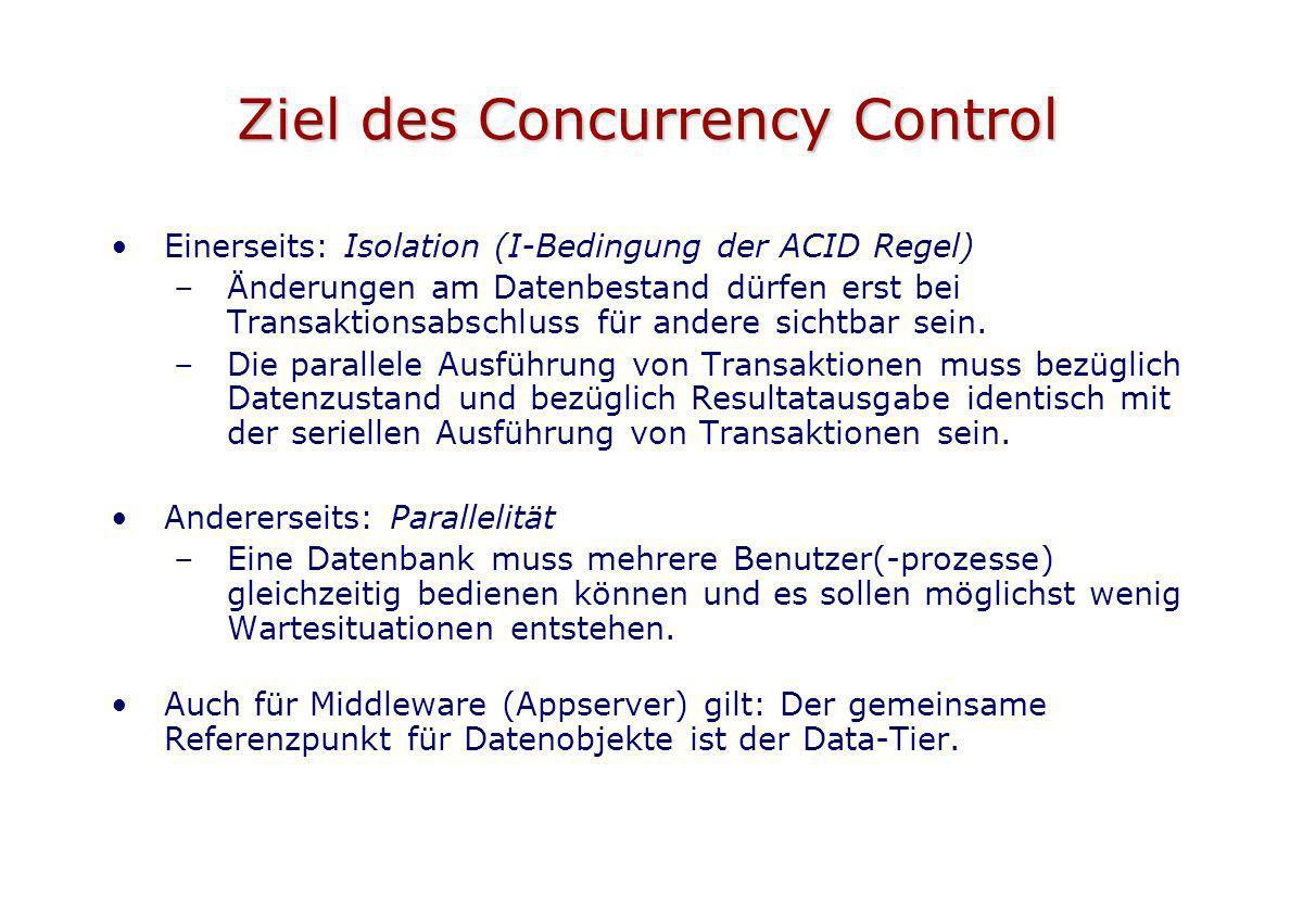Ziel des Concurrency Control Einerseits: Isolation (I-Bedingung der ACID Regel) –Änderungen am Datenbestand dürfen erst bei Transaktionsabschluss für