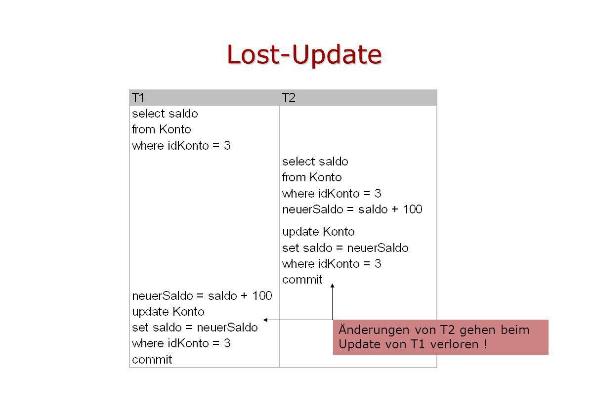 Lost-Update Änderungen von T2 gehen beim Update von T1 verloren !