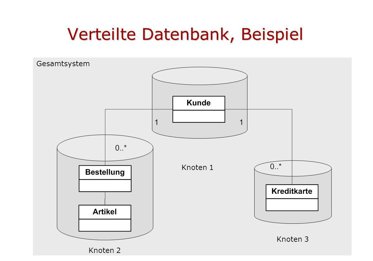 Gesamtsystem Verteilte Datenbank, Beispiel Knoten 1 Knoten 2 Knoten 3