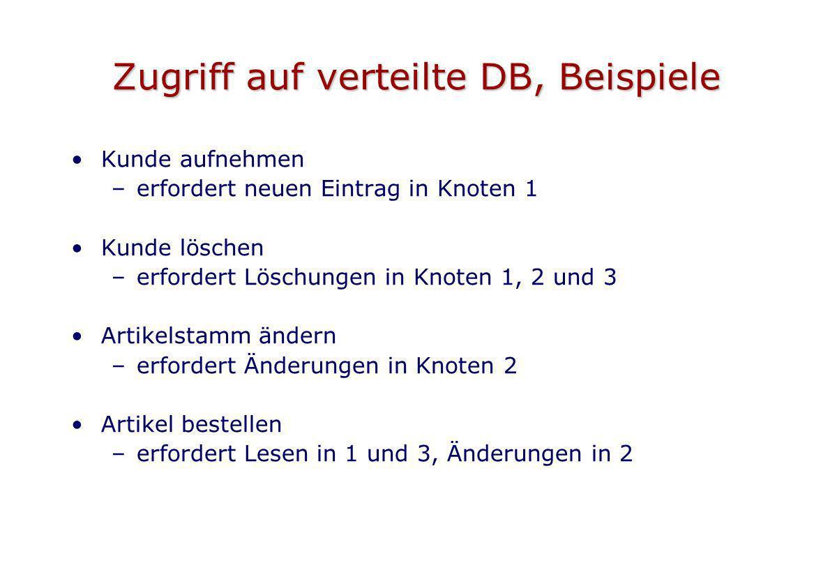 Zugriff auf verteilte DB, Beispiele Kunde aufnehmen –erfordert neuen Eintrag in Knoten 1 Kunde löschen –erfordert Löschungen in Knoten 1, 2 und 3 Arti