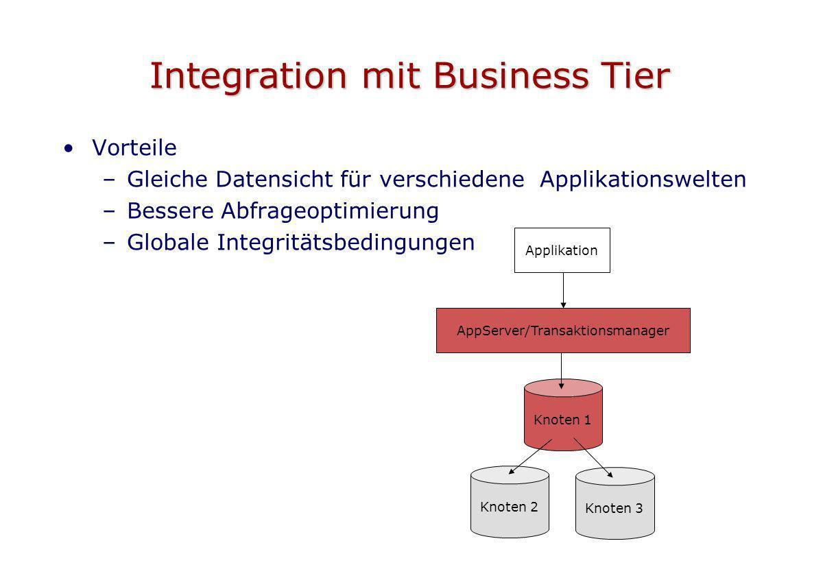 Integration mit Business Tier Vorteile –Gleiche Datensicht für verschiedene Applikationswelten –Bessere Abfrageoptimierung –Globale Integritätsbedingu