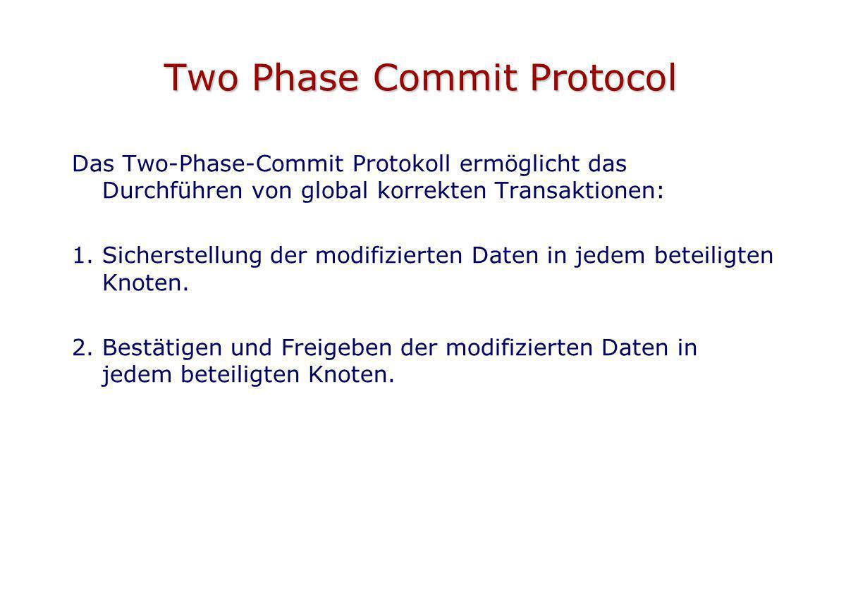 Two Phase Commit Protocol Das Two-Phase-Commit Protokoll ermöglicht das Durchführen von global korrekten Transaktionen: 1.Sicherstellung der modifizie