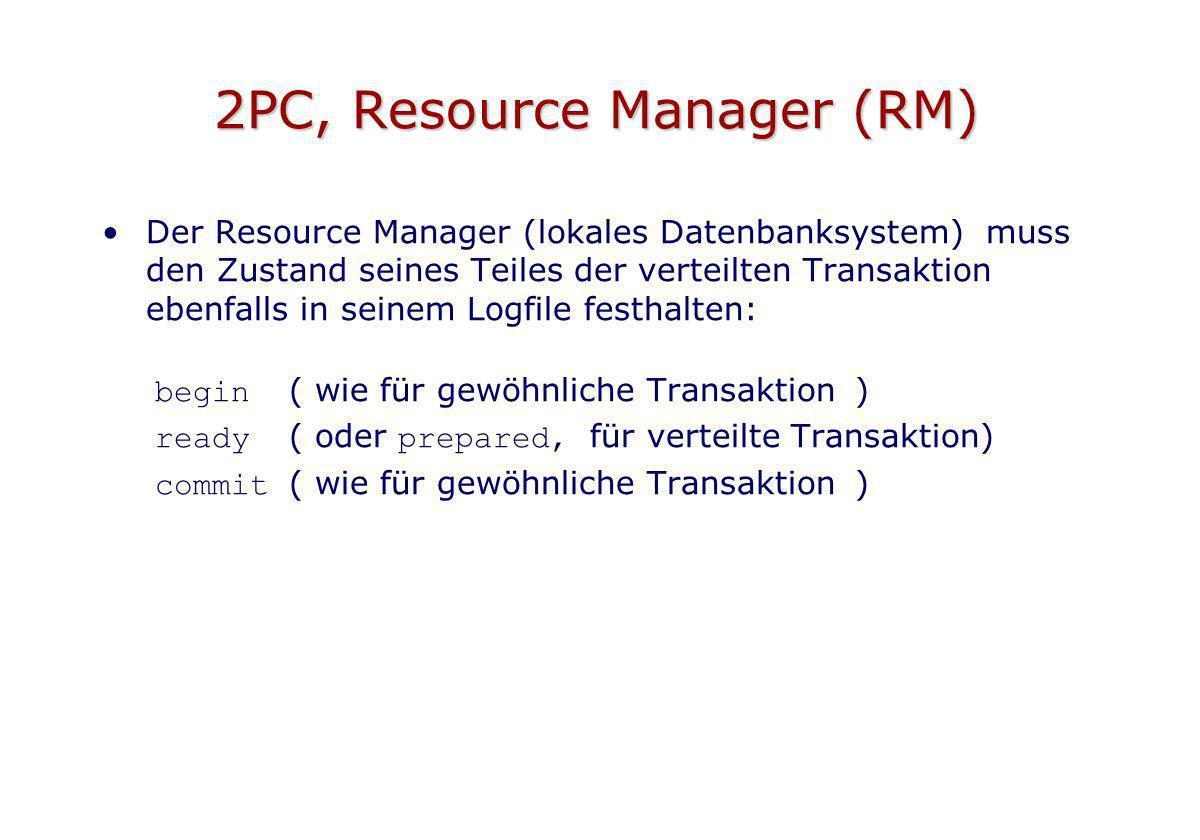 2PC, Resource Manager (RM) Der Resource Manager (lokales Datenbanksystem) muss den Zustand seines Teiles der verteilten Transaktion ebenfalls in seine