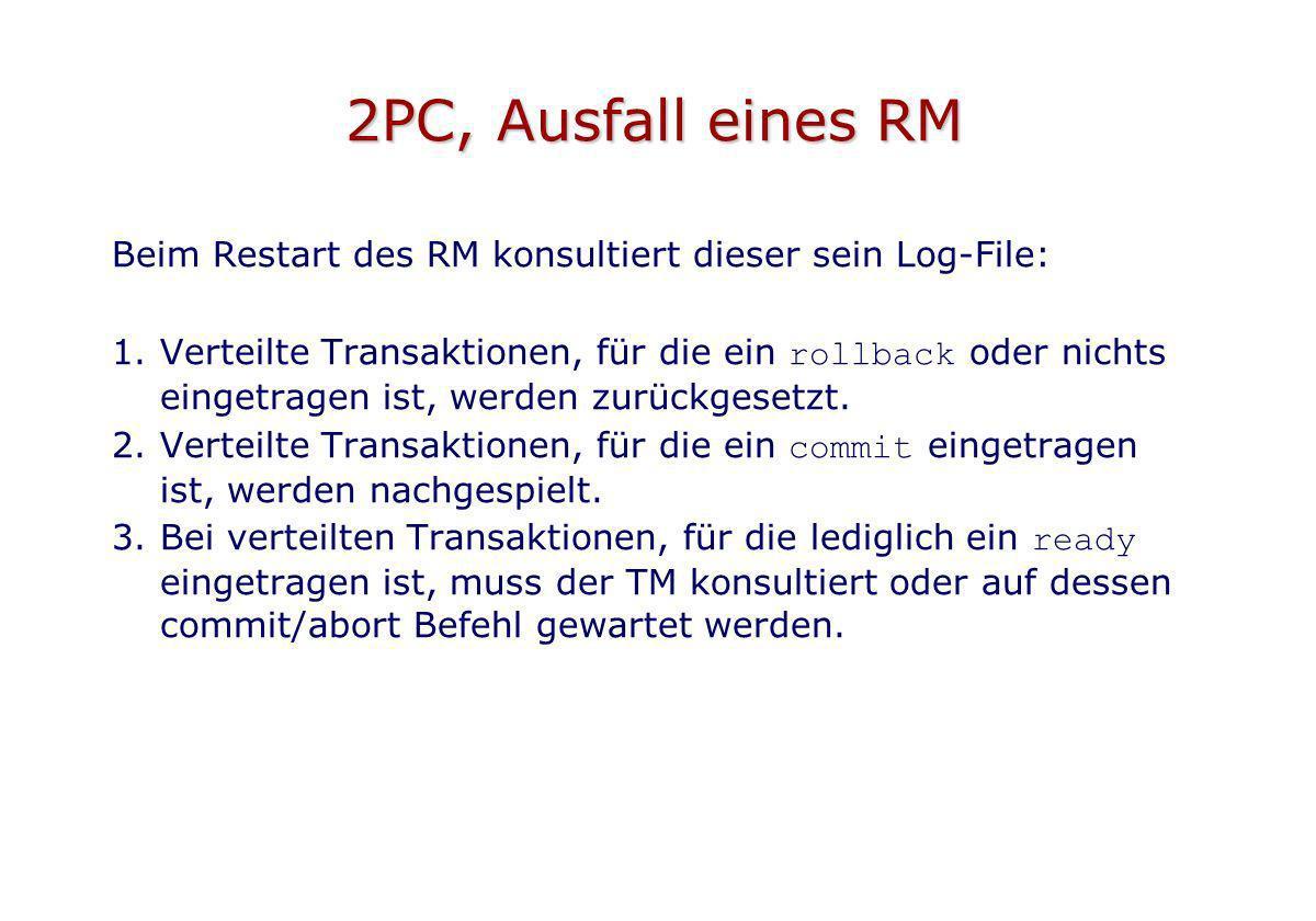 2PC, Ausfall eines RM Beim Restart des RM konsultiert dieser sein Log-File: 1.Verteilte Transaktionen, für die ein rollback oder nichts eingetragen is