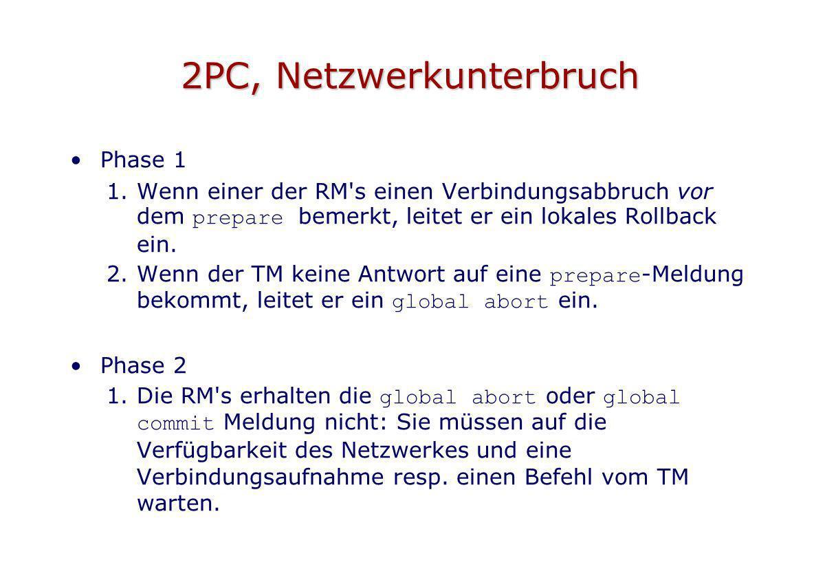 2PC, Netzwerkunterbruch Phase 1 1.Wenn einer der RM's einen Verbindungsabbruch vor dem prepare bemerkt, leitet er ein lokales Rollback ein. 2.Wenn der