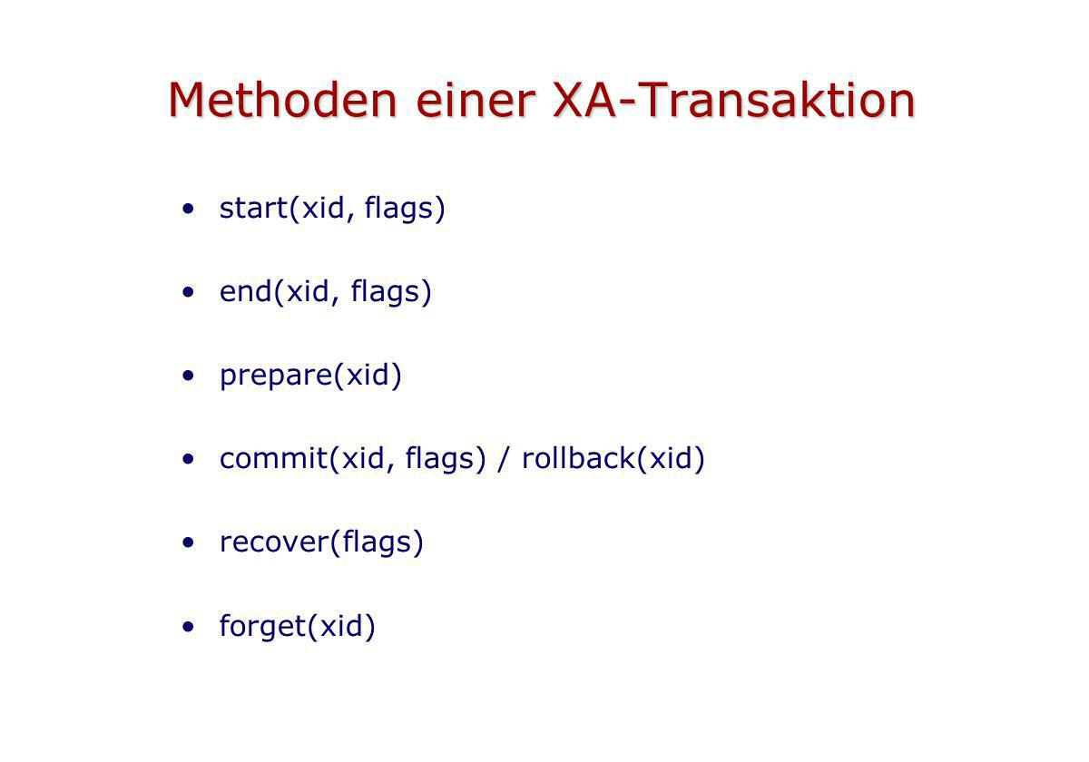 Methoden einer XA-Transaktion start(xid, flags) end(xid, flags) prepare(xid) commit(xid, flags) / rollback(xid) recover(flags) forget(xid)