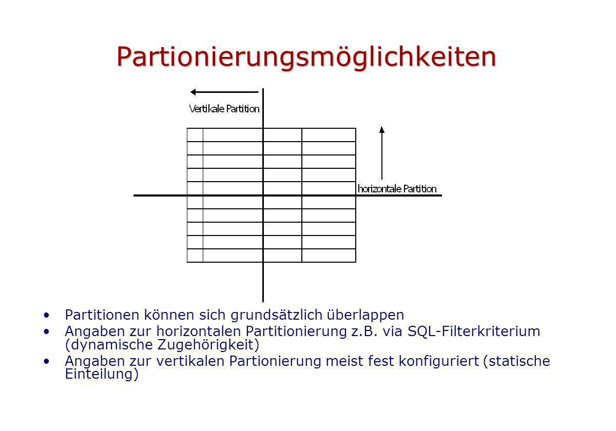 Partionierungsmöglichkeiten Partitionen können sich grundsätzlich überlappen Angaben zur horizontalen Partitionierung z.B. via SQL-Filterkriterium (dy