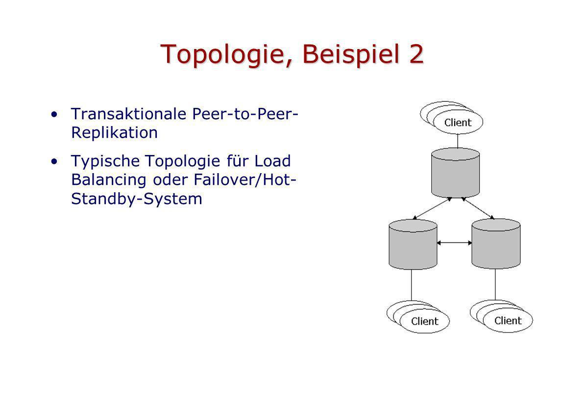 Topologie, Beispiel 2 Transaktionale Peer-to-Peer- Replikation Typische Topologie für Load Balancing oder Failover/Hot- Standby-System
