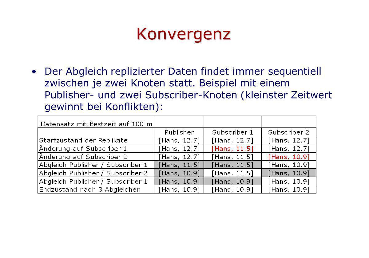 Konvergenz Der Abgleich replizierter Daten findet immer sequentiell zwischen je zwei Knoten statt. Beispiel mit einem Publisher- und zwei Subscriber-K