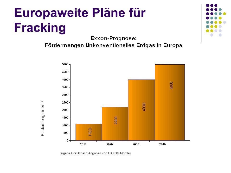 Europaweite Pläne für Fracking (eigene Grafik nach Angaben von EXXON Mobile) Fördermenge in km³
