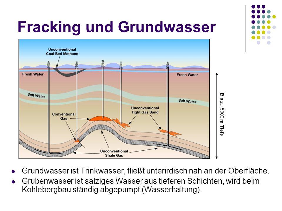 Fracking und Grundwasser Grundwasser ist Trinkwasser, fließt unterirdisch nah an der Oberfläche.
