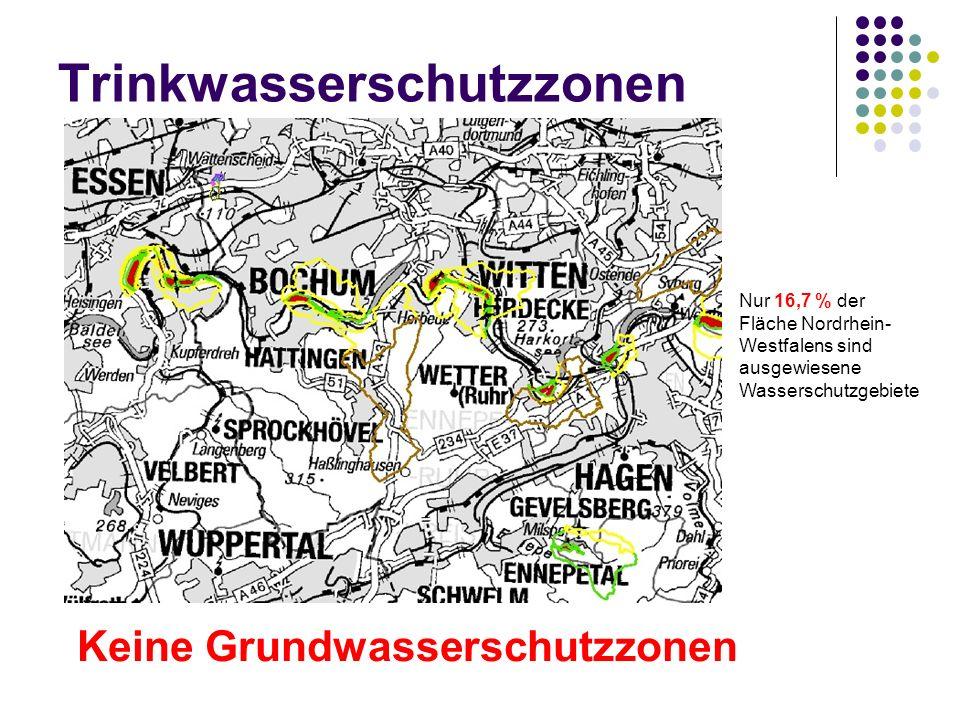 Trinkwasserschutzzonen Keine Grundwasserschutzzonen Nur 16,7 % der Fläche Nordrhein- Westfalens sind ausgewiesene Wasserschutzgebiete