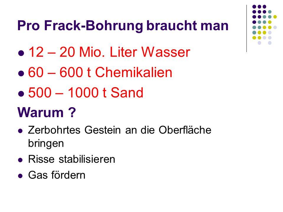 Pro Frack-Bohrung braucht man 12 – 20 Mio.