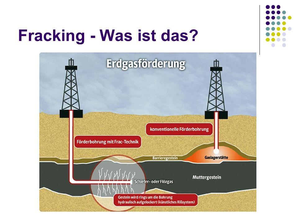 Fracking - Was ist das?
