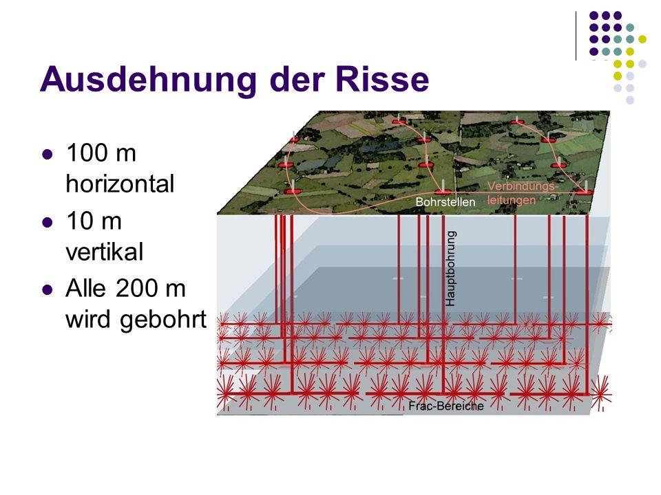 Ausdehnung der Risse 100 m horizontal 10 m vertikal Alle 200 m wird gebohrt