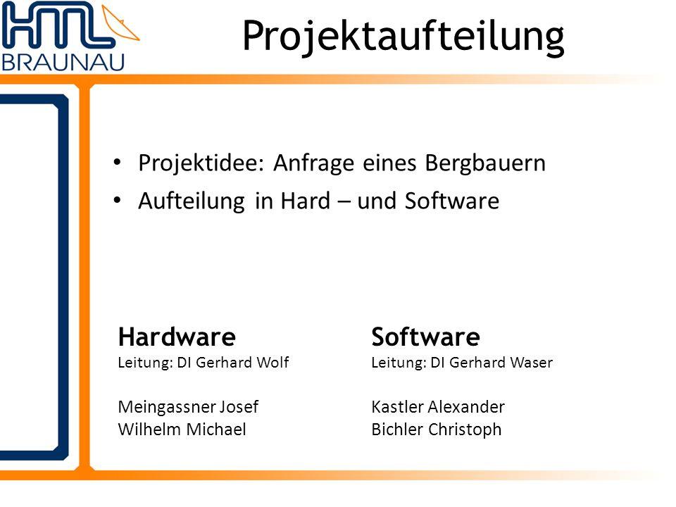Projektaufteilung Projektidee: Anfrage eines Bergbauern Aufteilung in Hard – und Software Hardware Leitung: DI Gerhard Wolf Meingassner Josef Wilhelm