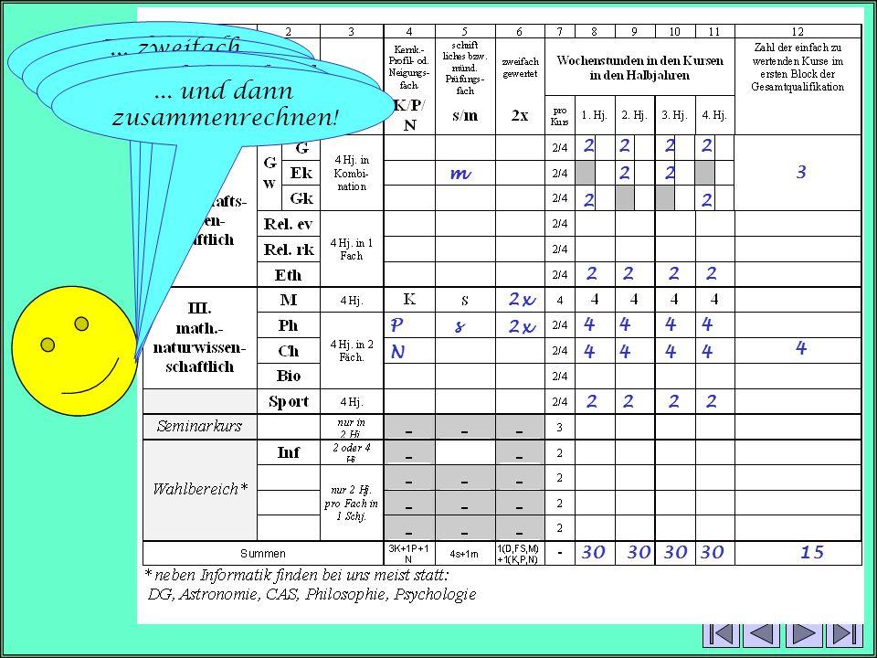 Ps4444 N4444 2x 2x 2222 m22 22 2222 2222 3 4 3030303015 Profil- und Neigungsfach......