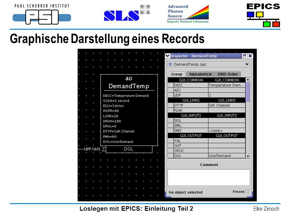 Loslegen mit EPICS: Einleitung Teil 2 Elke Zimoch Graphische Darstellung eines Records