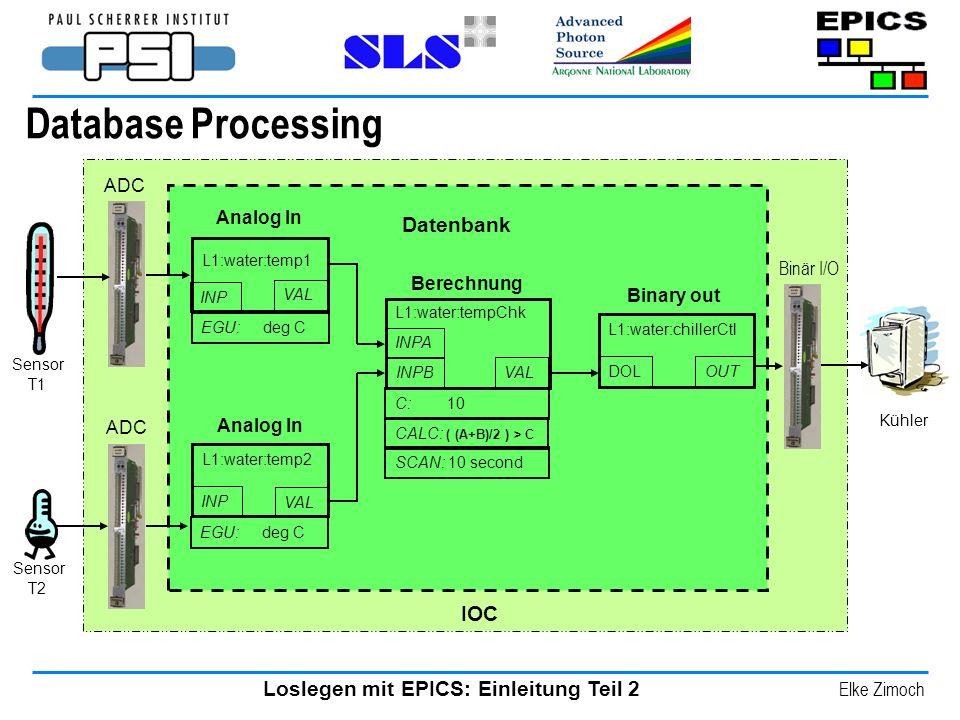 Loslegen mit EPICS: Einleitung Teil 2 Elke Zimoch Problem: Im Linac gibt es einen Wasserkühler, der eingeschaltet werden muss, wenn die durchschnittli