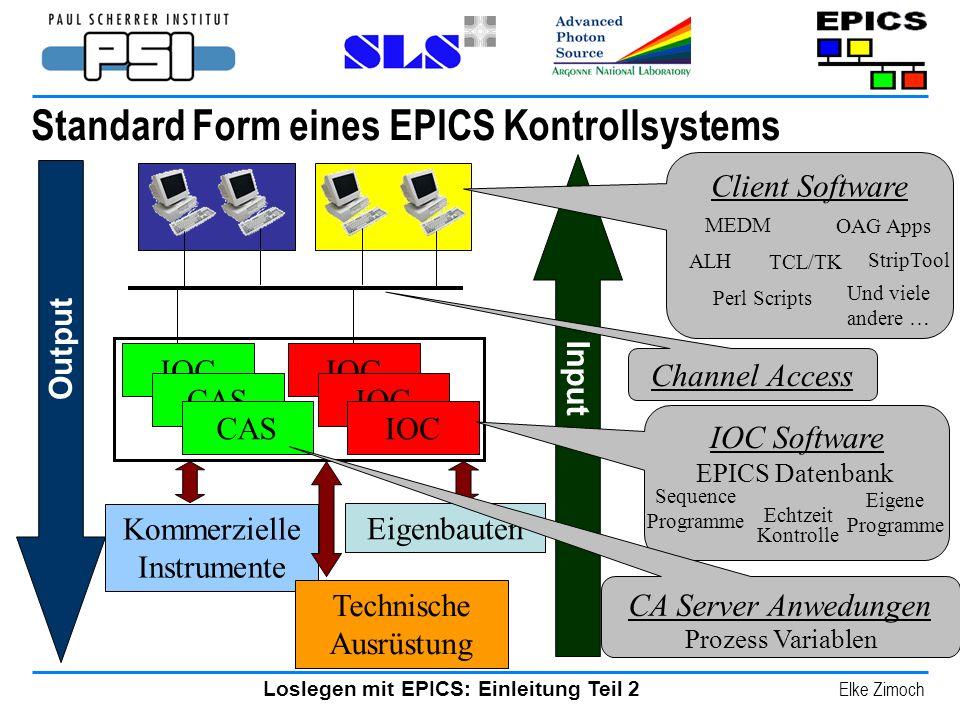 Loslegen mit EPICS: Einleitung Teil 2 Elke Zimoch Standard Form eines EPICS Kontrollsystems Kommerzielle Instrumente IOC CAS Eigenbauten Technische Au