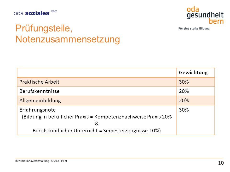 Prüfungsteile, Notenzusammensetzung 10 Informationsveranstaltung QV AGS Pilot Gewichtung Praktische Arbeit30% Berufskenntnisse20% Allgemeinbildung20%