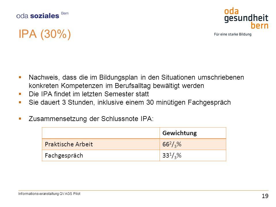 IPA (30%) Nachweis, dass die im Bildungsplan in den Situationen umschriebenen konkreten Kompetenzen im Berufsalltag bewältigt werden Die IPA findet im