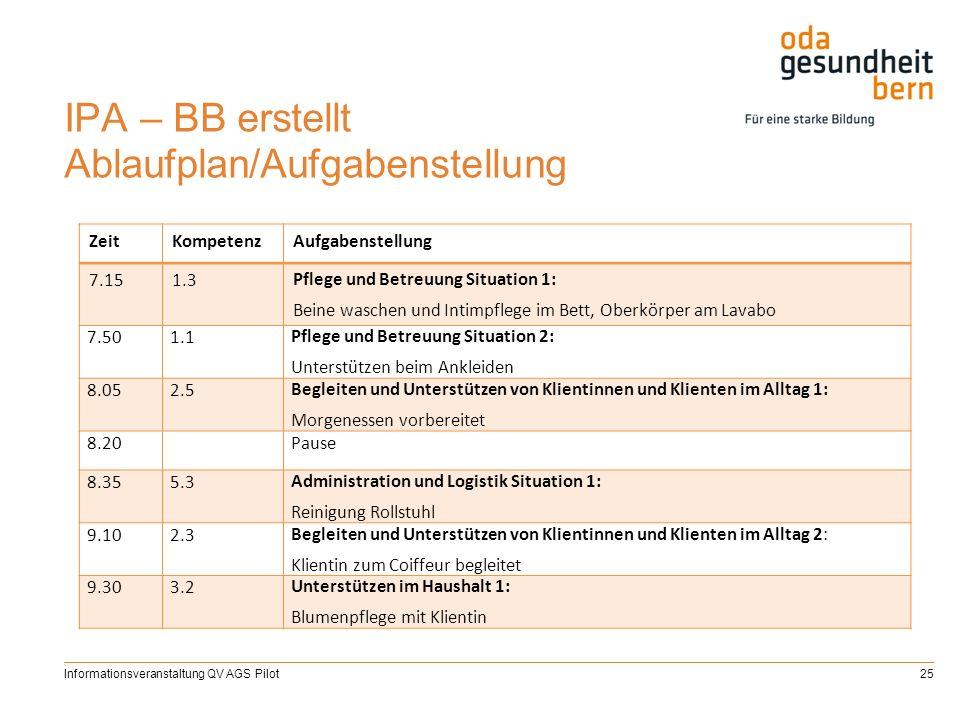 IPA – BB erstellt Ablaufplan/Aufgabenstellung Informationsveranstaltung QV AGS Pilot 25 ZeitKompetenzAufgabenstellung 7.151.3Pflege und Betreuung Situ