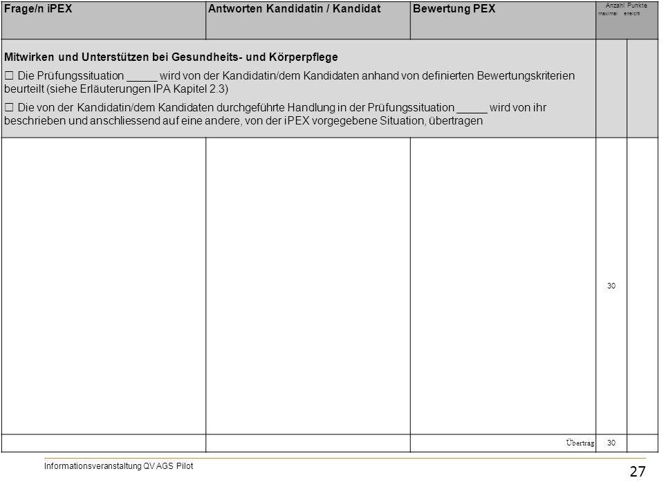 IPA 27 Informationsveranstaltung QV AGS Pilot Frage/n iPEXAntworten Kandidatin / KandidatBewertung PEX Anzahl Punkte maximal erreicht Mitwirken und Un