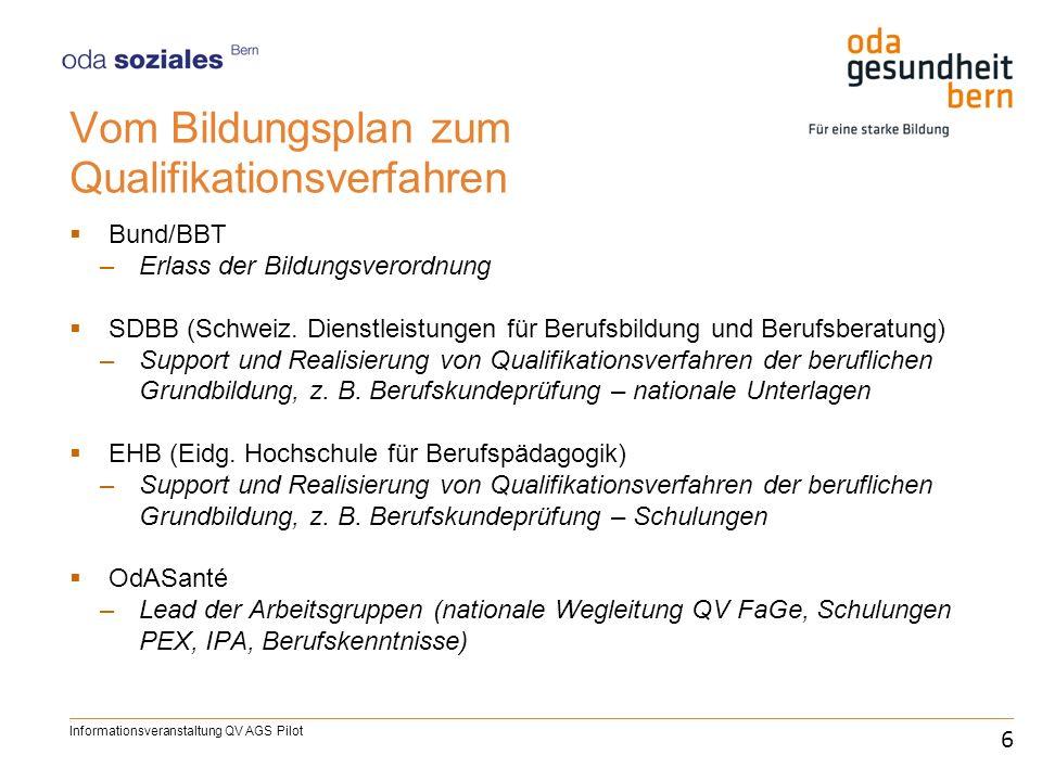 6 Vom Bildungsplan zum Qualifikationsverfahren Bund/BBT –Erlass der Bildungsverordnung SDBB (Schweiz. Dienstleistungen für Berufsbildung und Berufsber