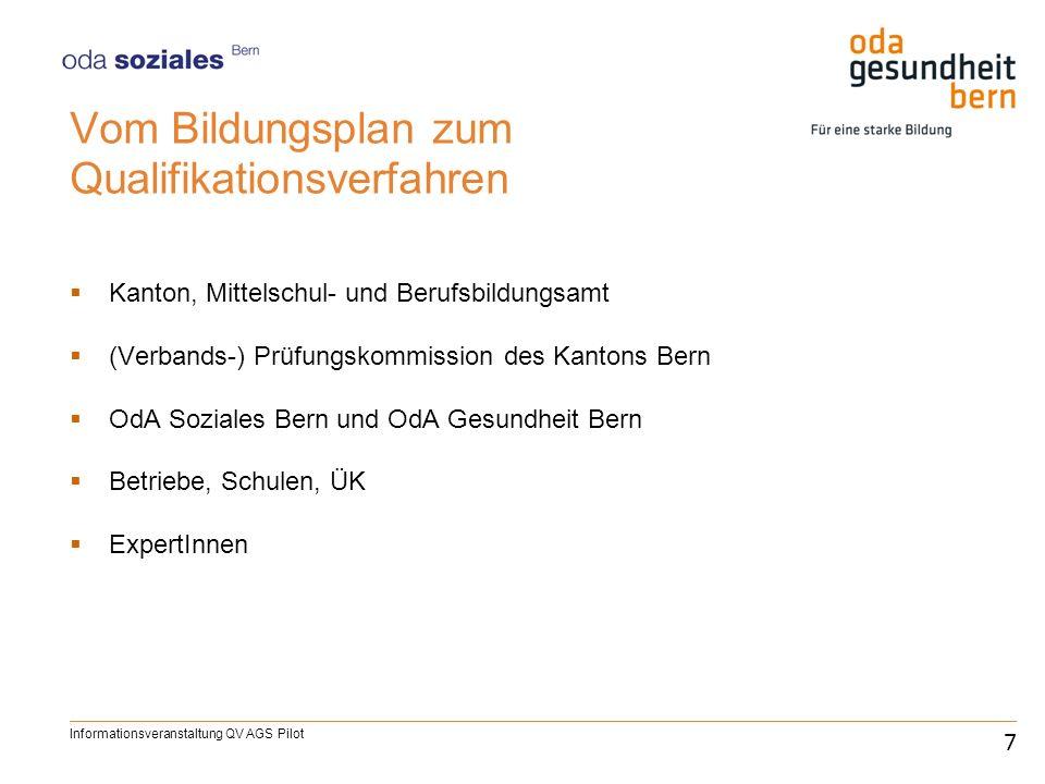 Vom Bildungsplan zum Qualifikationsverfahren Kanton, Mittelschul- und Berufsbildungsamt (Verbands-) Prüfungskommission des Kantons Bern OdA Soziales B