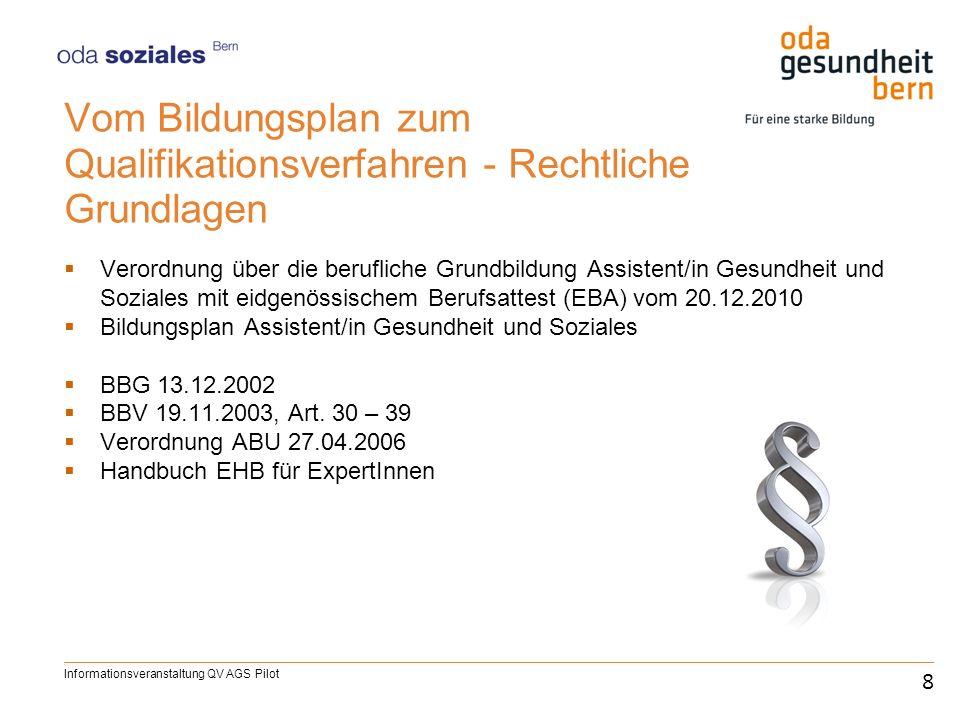 Vom Bildungsplan zum Qualifikationsverfahren - Rechtliche Grundlagen Verordnung über die berufliche Grundbildung Assistent/in Gesundheit und Soziales
