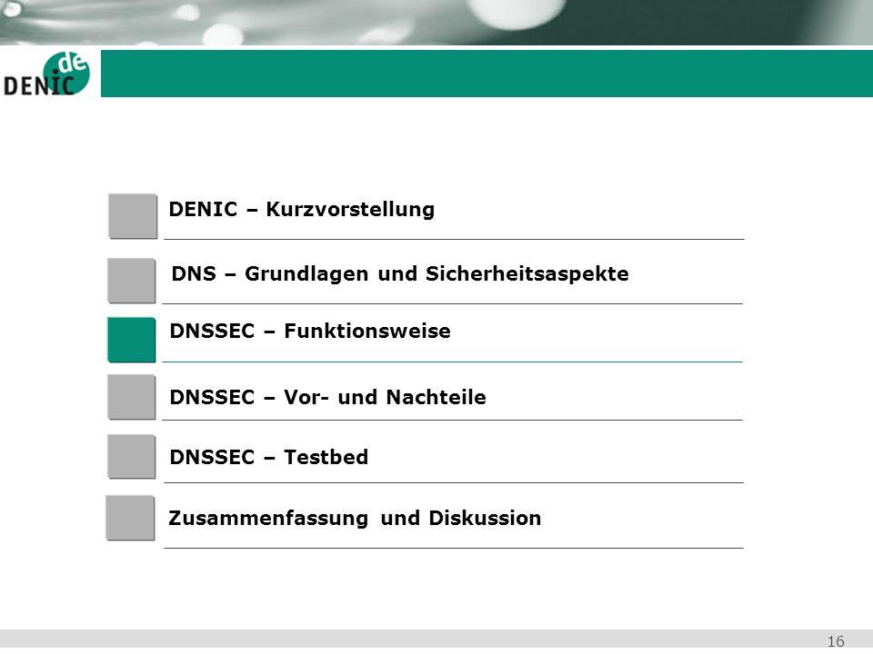 16 DENIC – Kurzvorstellung DNSSEC – Vor- und Nachteile Zusammenfassung und Diskussion DNS – Grundlagen und Sicherheitsaspekte DNSSEC – Testbed DNSSEC