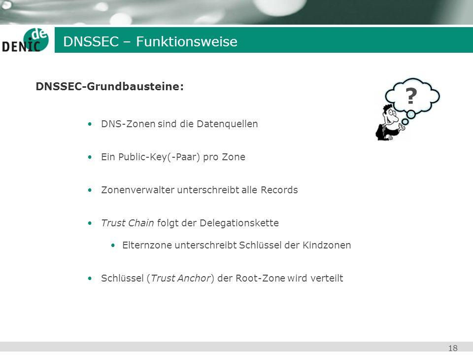 18 DNS-Zonen sind die Datenquellen Ein Public-Key(-Paar) pro Zone Zonenverwalter unterschreibt alle Records Trust Chain folgt der Delegationskette Elt