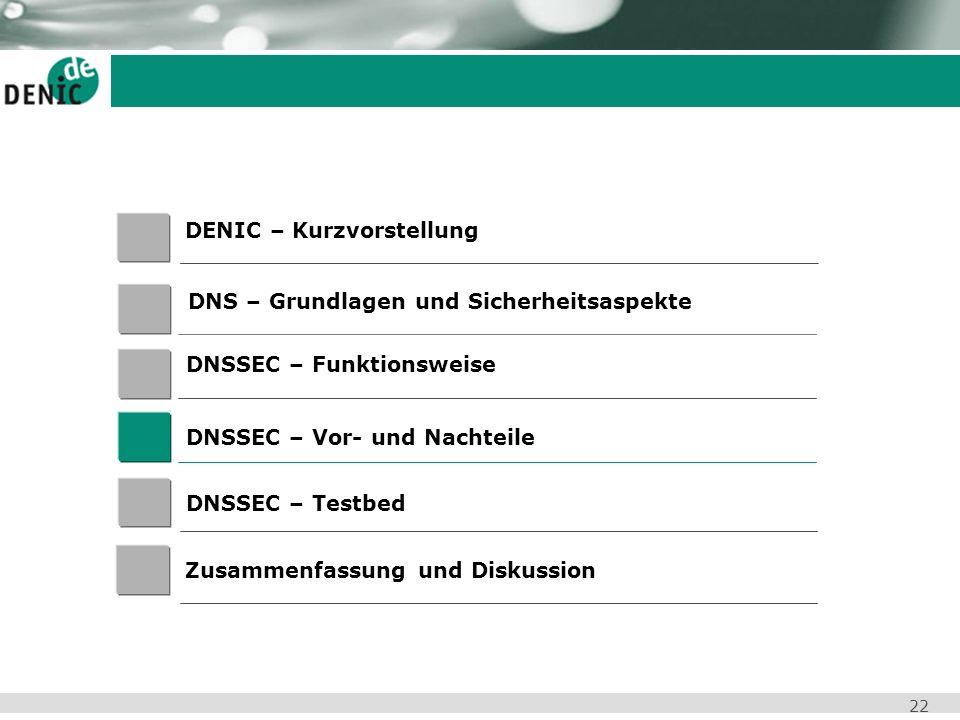 22 DNSSEC – Vor- und Nachteile DENIC – Kurzvorstellung Zusammenfassung und Diskussion DNS – Grundlagen und Sicherheitsaspekte DNSSEC – Testbed DNSSEC