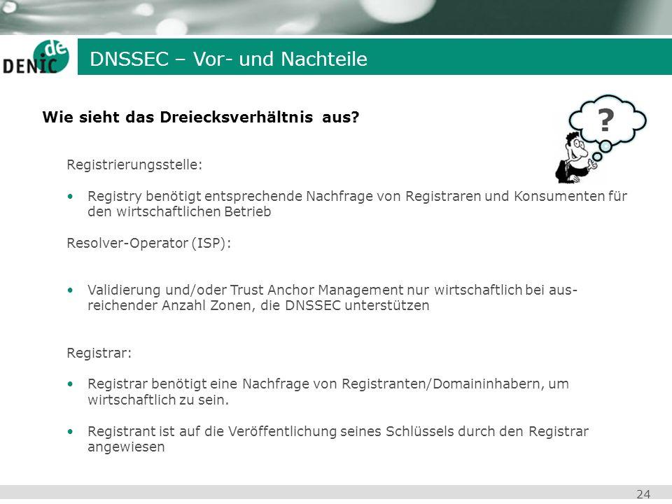 24 Registrierungsstelle: Registry benötigt entsprechende Nachfrage von Registraren und Konsumenten für den wirtschaftlichen Betrieb Resolver-Operator