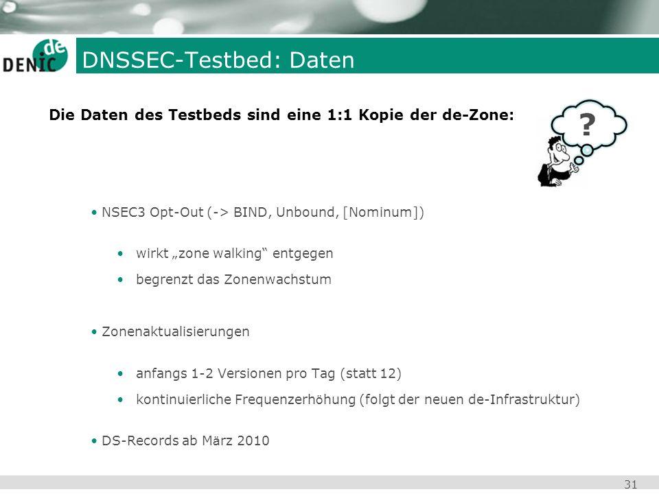 31 NSEC3 Opt-Out (-> BIND, Unbound, [Nominum]) wirkt zone walking entgegen begrenzt das Zonenwachstum Zonenaktualisierungen anfangs 1-2 Versionen pro