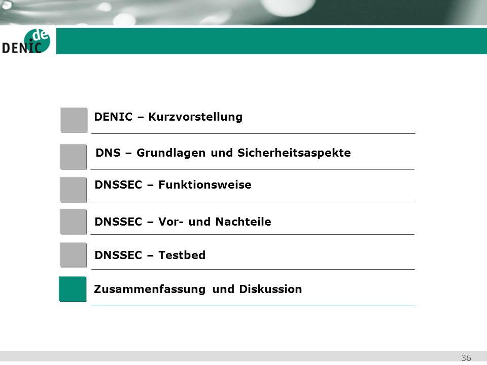 36 DENIC – Kurzvorstellung DNSSEC – Vor- und Nachteile Zusammenfassung und Diskussion DNS – Grundlagen und Sicherheitsaspekte DNSSEC – Testbed DNSSEC