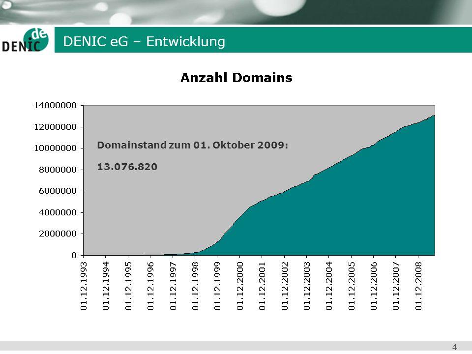 4 DENIC eG – Entwicklung Domainstand zum 01. Oktober 2009: 13.076.820