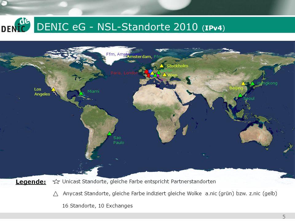 5 DENIC eG - NSL-Standorte 2010 (IPv4) Legende: Unicast Standorte, gleiche Farbe entspricht Partnerstandorten Anycast Standorte, gleiche Farbe indizie