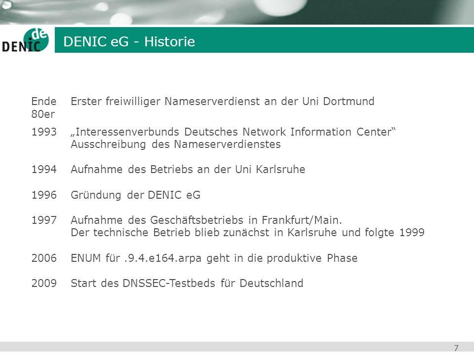 7 Ende Erster freiwilliger Nameserverdienst an der Uni Dortmund 80er 1993 Interessenverbunds Deutsches Network Information Center Ausschreibung des Na