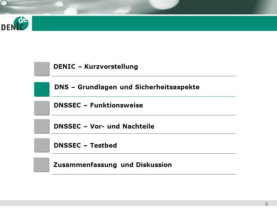 8 DENIC – Kurzvorstellung DNSSEC – Vor- und Nachteile Zusammenfassung und Diskussion DNS – Grundlagen und Sicherheitsaspekte DNSSEC – Testbed DNSSEC –