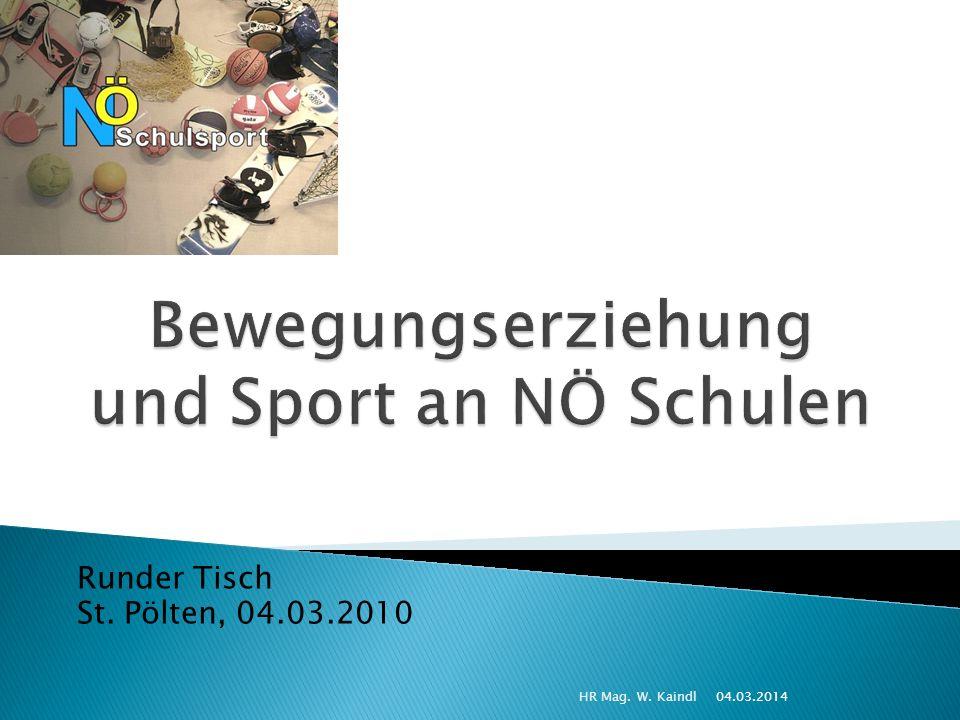Erfahrungsaustausch, mögliche Vernetzungen, Visionen für die Zukunft 04.03.2014HR Mag. W. Kaindl