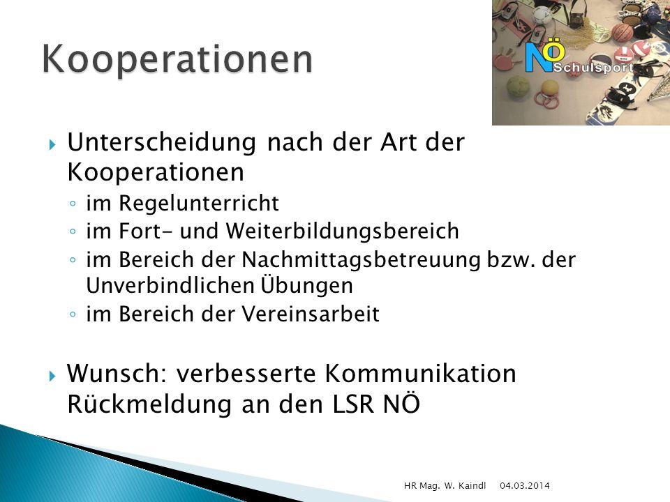 Unterscheidung nach der Art der Kooperationen im Regelunterricht im Fort- und Weiterbildungsbereich im Bereich der Nachmittagsbetreuung bzw.