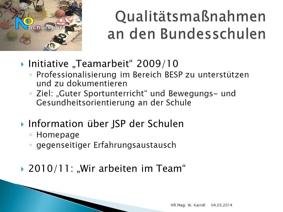 Initiative Teamarbeit 2009/10 Professionalisierung im Bereich BESP zu unterstützen und zu dokumentieren Ziel: Guter Sportunterricht und Bewegungs- und