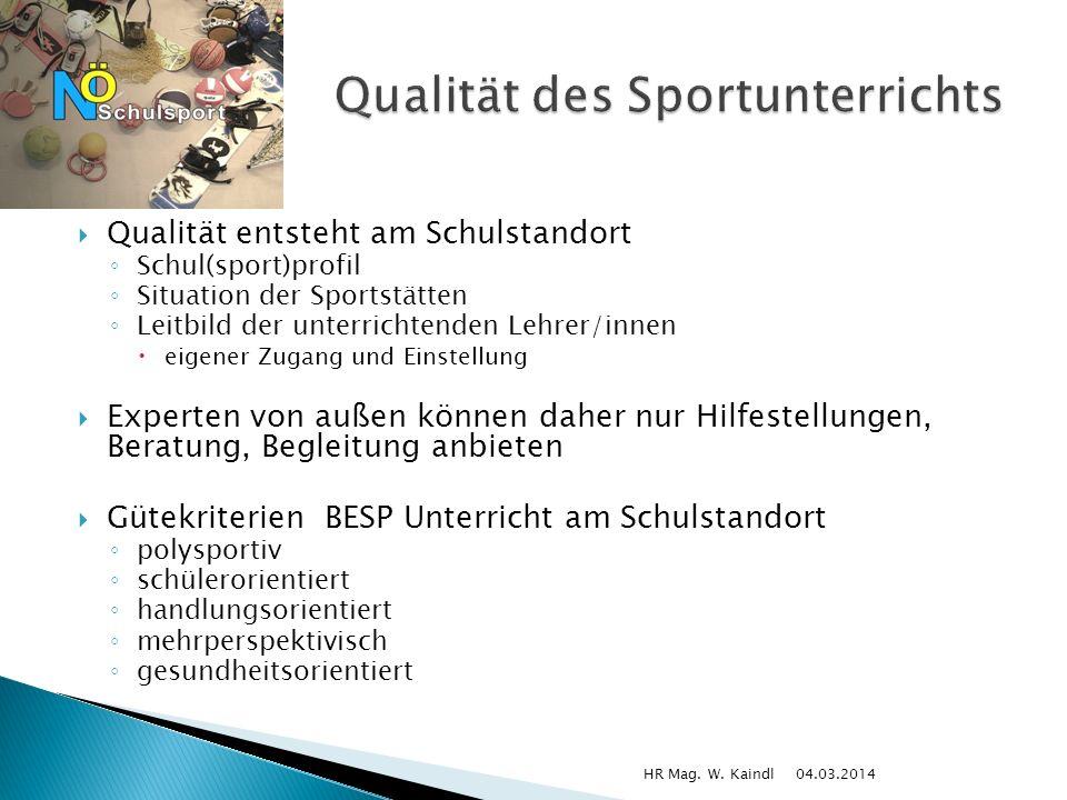 Qualität entsteht am Schulstandort Schul(sport)profil Situation der Sportstätten Leitbild der unterrichtenden Lehrer/innen eigener Zugang und Einstell