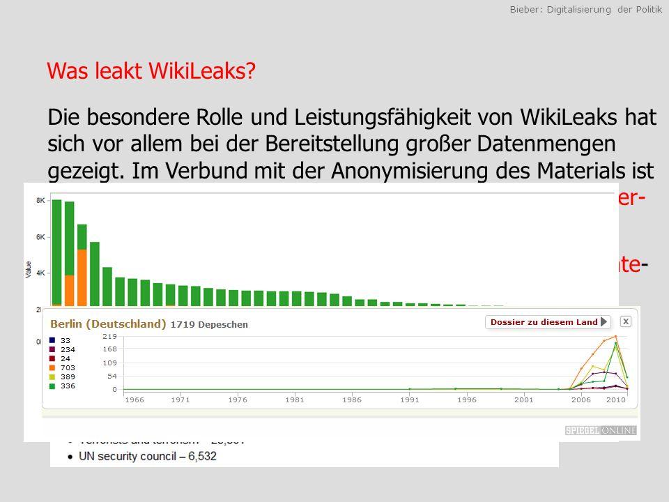 Bieber: Digitalisierung der Politik Die besondere Rolle und Leistungsfähigkeit von WikiLeaks hat sich vor allem bei der Bereitstellung großer Datenmengen gezeigt.